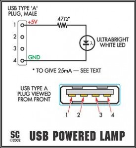 DIY USB Led d'aquarium - Branchement USB